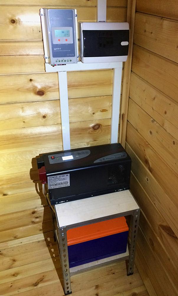 Оборудование для солнечных батарей