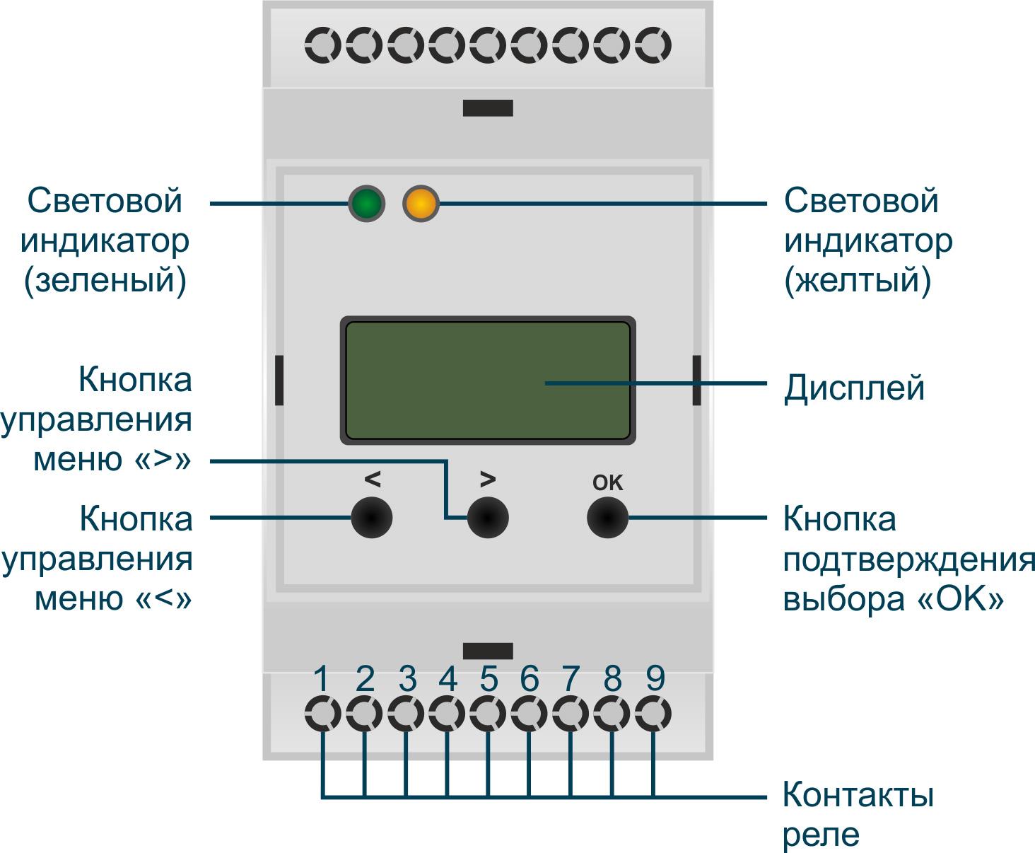 контроллер управления АКБ
